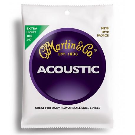Cuerda para guitarra acústica