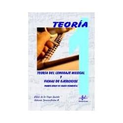TEORÍA DEL LENGUAJE MUSICAL Y FICHAS DE EJERCICIOS.